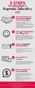 [Infographic] 5 Steps to Creating a Responsive Subscriber Email List